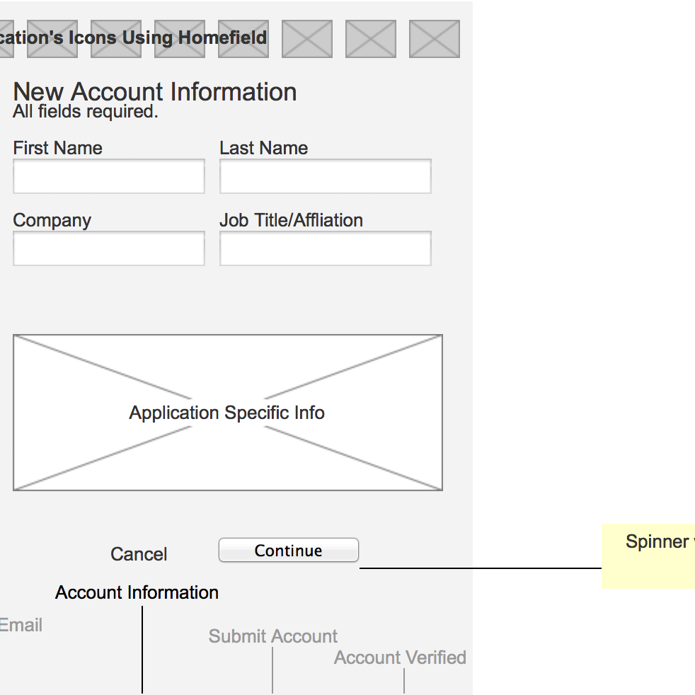 Account Creation Wireframe